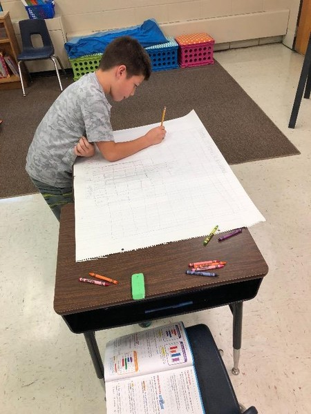 Chart and graphing skills