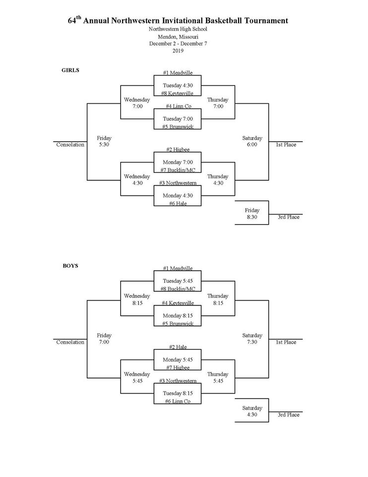 Northwestern Tournament Bracket