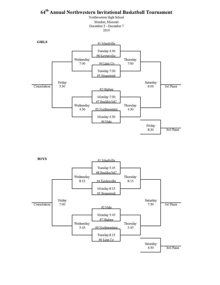 Northwestern Tournament Bracket
